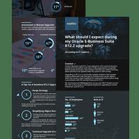 R12.2 upgrade infographic